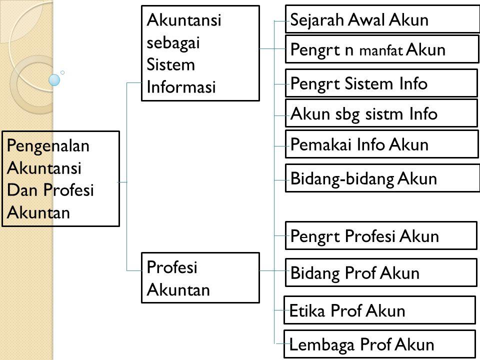 Pengenalan Akuntansi Dan Profesi Akuntan Akuntansi sebagai Sistem Informasi Profesi Akuntan Sejarah Awal Akun Pengrt n manfat Akun Pengrt Sistem Info