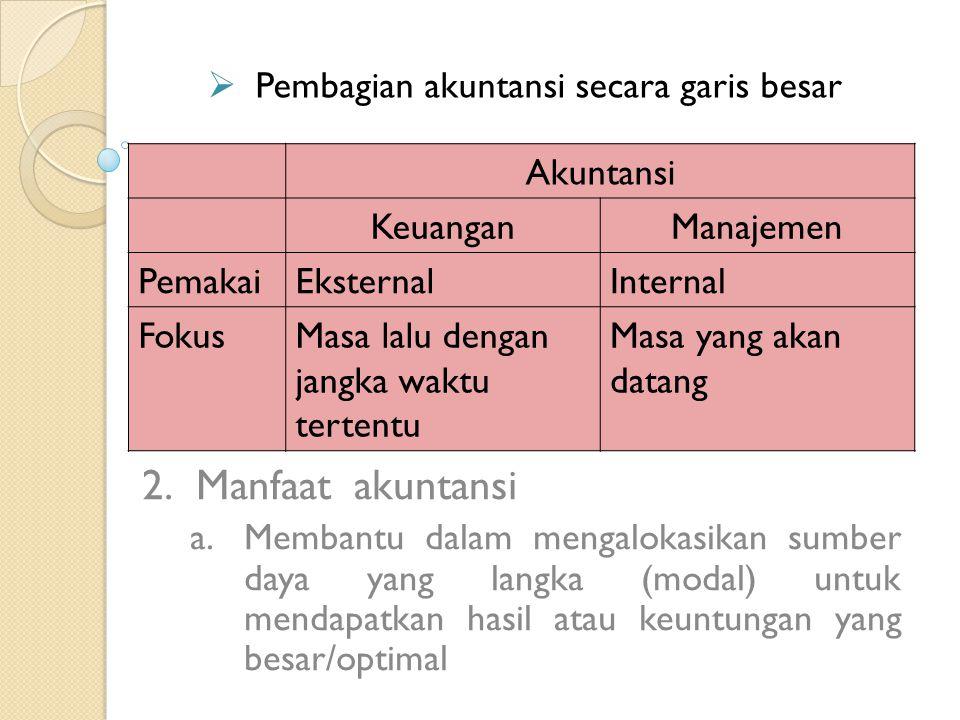  Pembagian akuntansi secara garis besar 2.Manfaat akuntansi a.Membantu dalam mengalokasikan sumber daya yang langka (modal) untuk mendapatkan hasil a