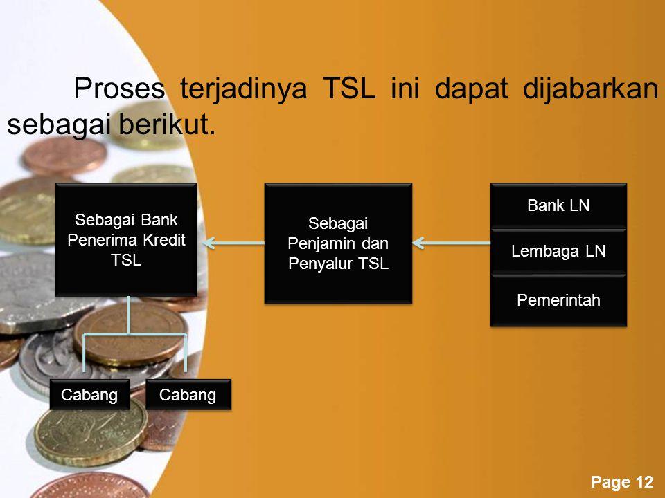 Powerpoint Templates Page 11 Sedangkan oleh kantor cabang Jakarta akan membukukan transaksi ini sebagai berikut: