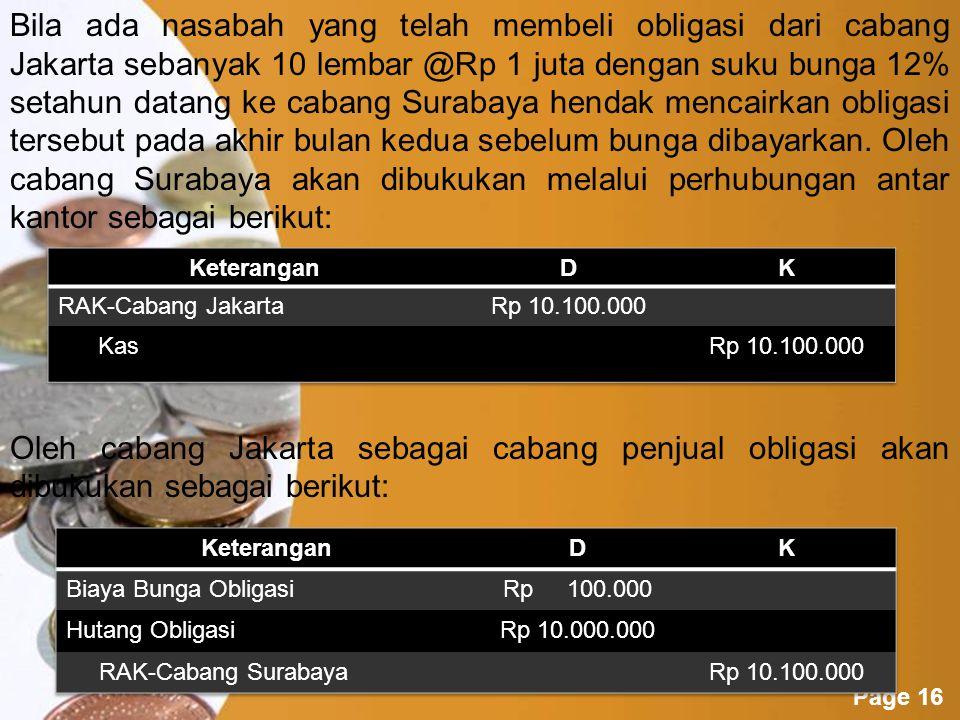 Powerpoint Templates Page 15 Pada saat sebulan kemudian, Kantor cabang Jakarta akan menyisihkan biaya bunga obligasi bulan pertama sebesar 1%, ayat jurnalnya sebagai berikut.