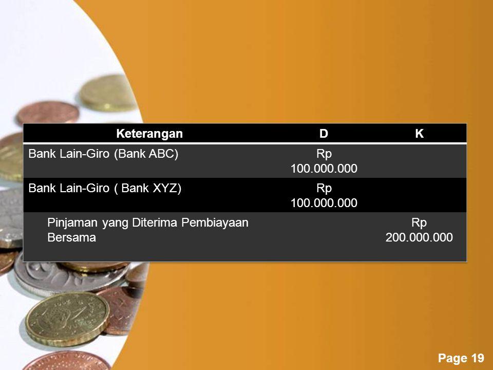 Powerpoint Templates Page 18 Sebagai contoh, Bank Omega hendak membiayai sebuah proyek sebesar Rp 300 M.