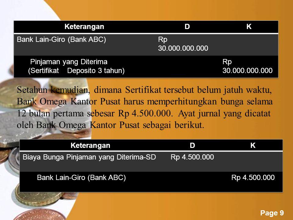 Powerpoint Templates Page 8 Pinjaman jangka panjang dari bank lain.