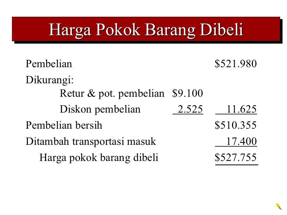 Harga Pokok Barang Dibeli Pembelian$521.980 Dikurangi: Retur & pot. pembelian$9.100 Diskon pembelian 2.525 11.625 Pembelian bersih$510.355 Ditambah tr
