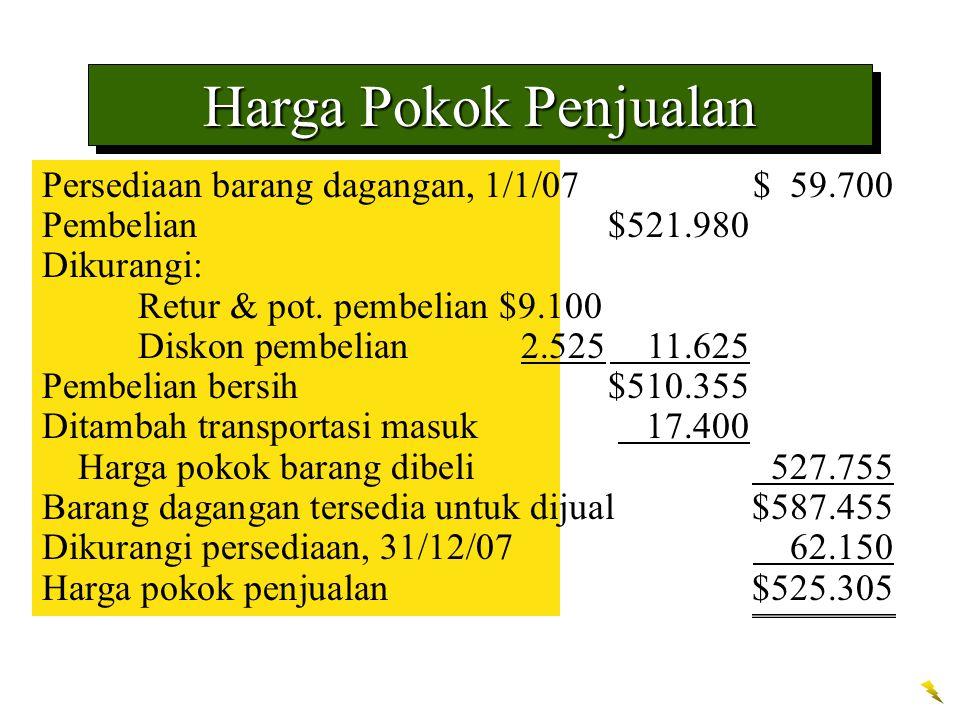 Harga Pokok Penjualan Persediaan barang dagangan, 1/1/07$ 59.700 Pembelian$521.980 Dikurangi: Retur & pot. pembelian $9.100 Diskon pembelian 2.525 11.