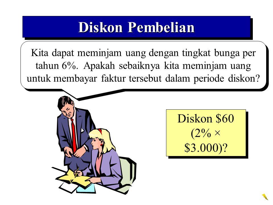 Kita dapat meminjam uang dengan tingkat bunga per tahun 6%. Apakah sebaiknya kita meminjam uang untuk membayar faktur tersebut dalam periode diskon? D