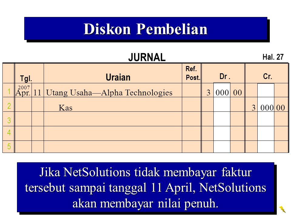 JURNAL Tgl. Uraian Ref. Post. Dr. Cr. 1 2 3 4 Hal. 27 5 Jika NetSolutions tidak membayar faktur tersebut sampai tanggal 11 April, NetSolutions akan me