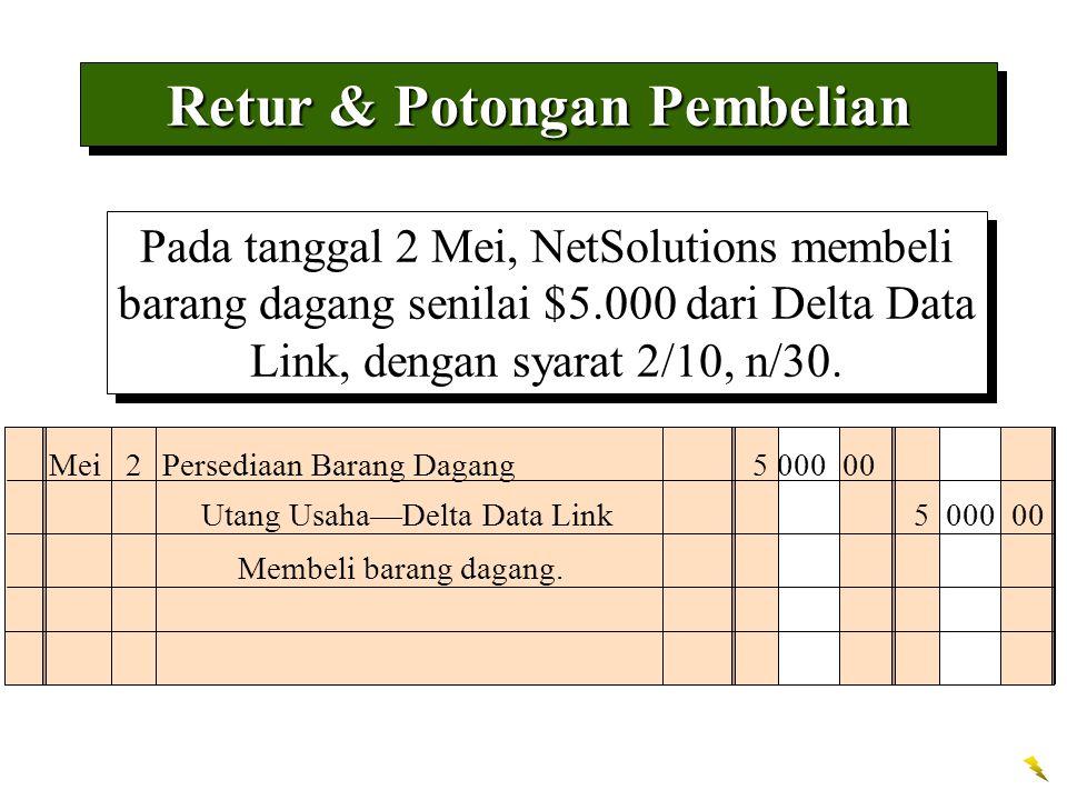 Pada tanggal 2 Mei, NetSolutions membeli barang dagang senilai $5.000 dari Delta Data Link, dengan syarat 2/10, n/30. Mei 2Persediaan Barang Dagang 5