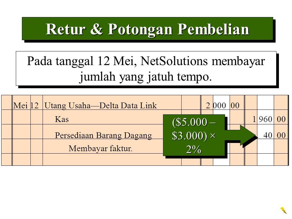 Retur & Potongan Pembelian Pada tanggal 12 Mei, NetSolutions membayar jumlah yang jatuh tempo. Mei 12Utang Usaha—Delta Data Link 2 000 00 Membayar fak