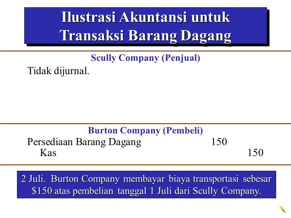 Ilustrasi Akuntansi untuk Transaksi Barang Dagang Scully Company (Penjual) Tidak dijurnal. Burton Company (Pembeli) Persediaan Barang Dagang150 Kas150