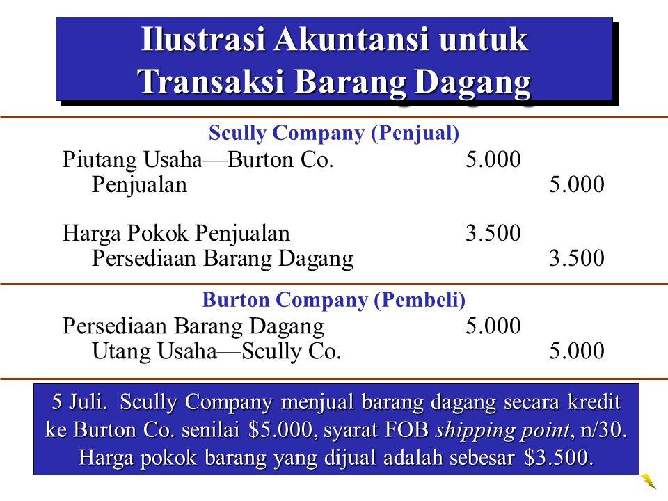 Ilustrasi Akuntansi untuk Transaksi Barang Dagang 5 Juli. Scully Company menjual barang dagang secara kredit ke Burton Co. senilai $5.000, syarat FOB