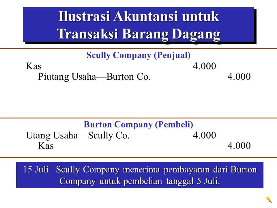 Ilustrasi Akuntansi untuk Transaksi Barang Dagang 15 Juli. Scully Company menerima pembayaran dari Burton Company untuk pembelian tanggal 5 Juli. Scul