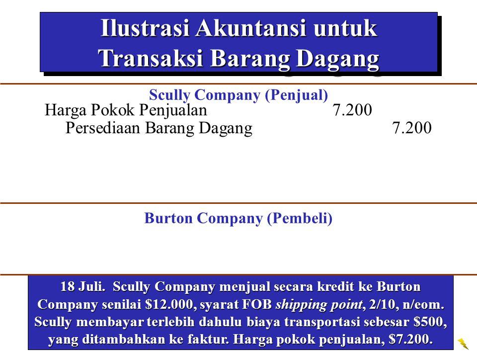Ilustrasi Akuntansi untuk Transaksi Barang Dagang 18 Juli. Scully Company menjual secara kredit ke Burton Company senilai $12.000, syarat FOB shipping