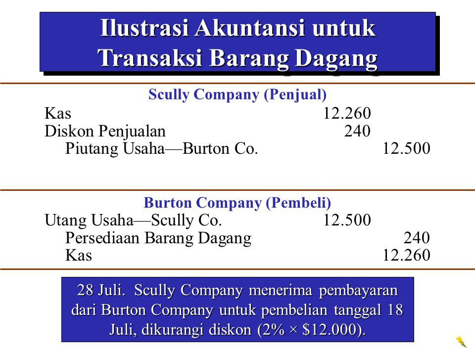 Ilustrasi Akuntansi untuk Transaksi Barang Dagang 28 Juli. Scully Company menerima pembayaran dari Burton Company untuk pembelian tanggal 18 Juli, dik