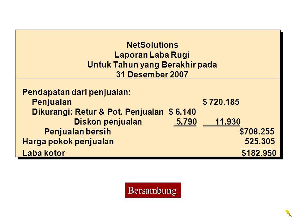 Pendapatan dari penjualan: Penjualan $ 720.185 Dikurangi: Retur & Pot. Penjualan $ 6.140 Diskon penjualan 5.790 11.930 Penjualan bersih $708.255 Harga