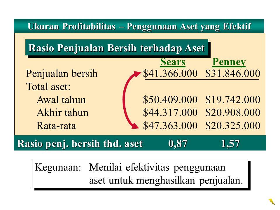 Ukuran Profitabilitas – Penggunaan Aset yang Efektif Rasio Penjualan Bersih terhadap Aset SearsPenney Penjualan bersih$41.366.000$31.846.000 Total ase