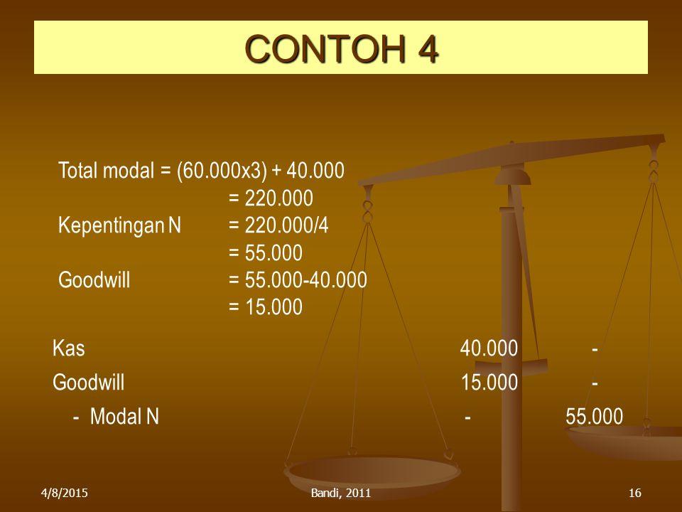 4/8/2015Bandi, 201116 CONTOH 4 Total modal = (60.000x3) + 40.000 = 220.000 Kepentingan N= 220.000/4 = 55.000 Goodwill= 55.000-40.000 = 15.000 Kas40.00