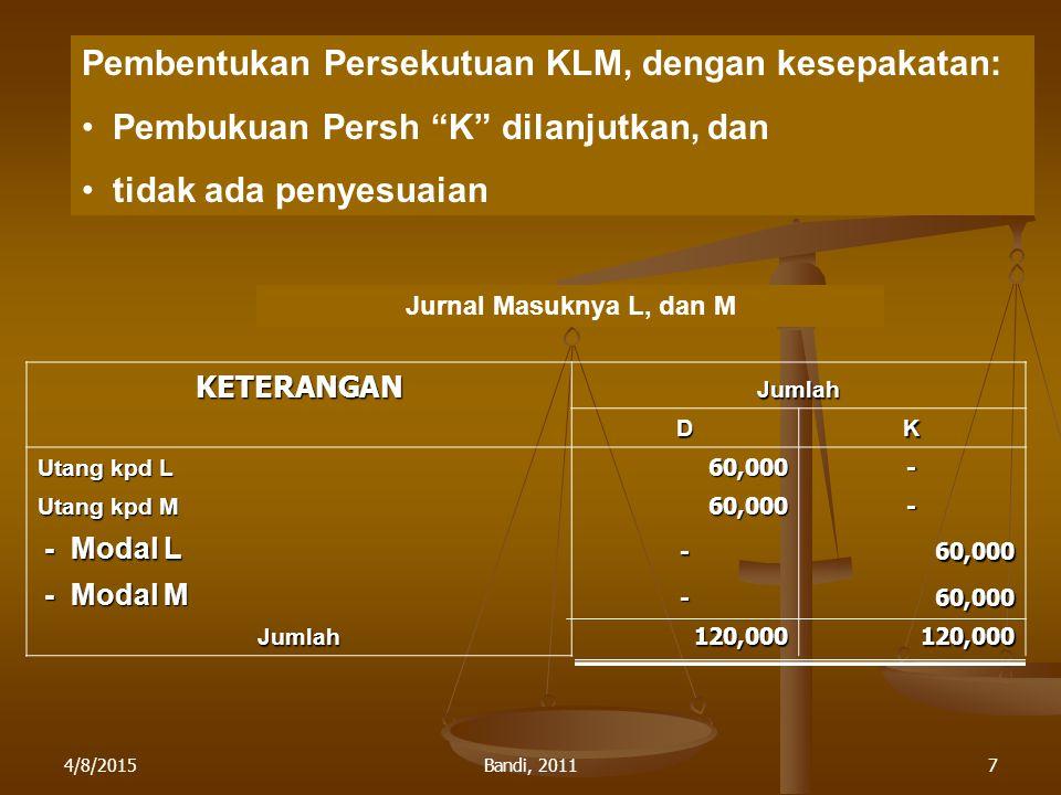 """4/8/2015Bandi, 20117 Pembentukan Persekutuan KLM, dengan kesepakatan: Pembukuan Persh """"K"""" dilanjutkan, dan tidak ada penyesuaian Jurnal Masuknya L, da"""