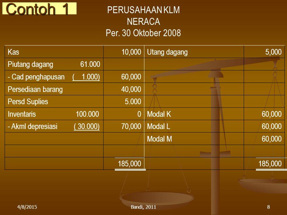 4/8/2015Bandi, 20118 Contoh 1 PERUSAHAAN KLM NERACA Per. 30 Oktober 2008 Kas10,000Utang dagang5,000 Piutang dagang 61.000 - Cad penghapusan ( 1.000)60