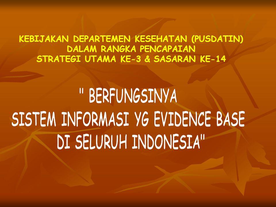 KEBIJAKAN DEPARTEMEN KESEHATAN (PUSDATIN) DALAM RANGKA PENCAPAIAN STRATEGI UTAMA KE-3 & SASARAN KE-14