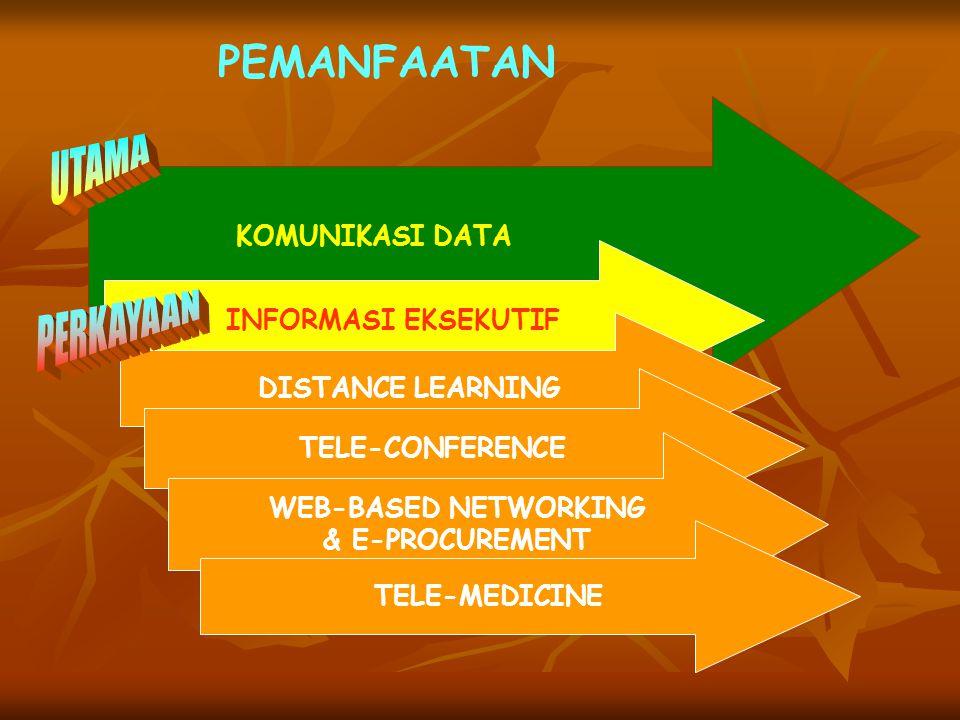 KOMUNIKASI DATA INFORMASI EKSEKUTIF DISTANCE LEARNING TELE-CONFERENCE WEB-BASED NETWORKING & E-PROCUREMENT TELE-MEDICINE PEMANFAATAN