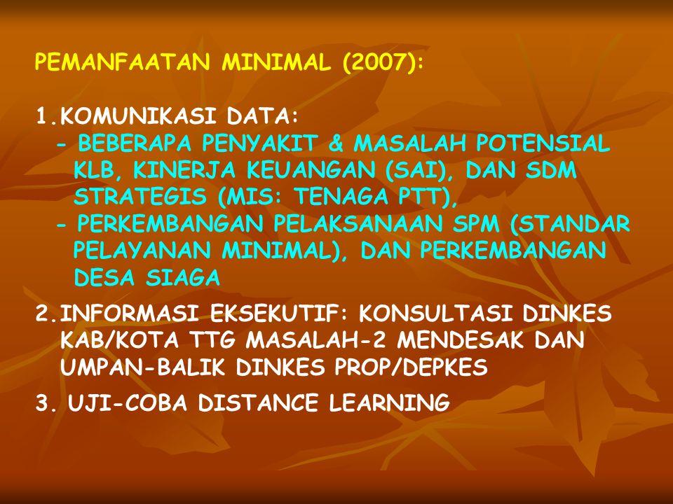 PEMANFAATAN OPTIMAL (2008 DST): 1.KOMUNIKASI DATA: SEMUA DATA ESENSIAL YG DIPERLUKAN UNTUK MANAJEMEN KESEHATAN, PERKEMBANGAN PELAKS.SPM & PERKEMBANGAN DESA SIAGA 2.