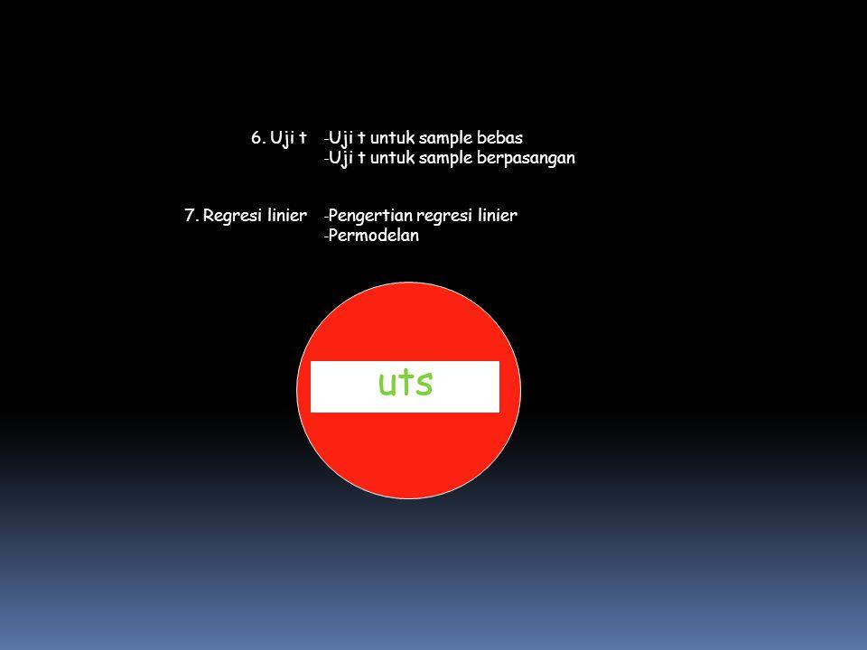6. Uji t - Uji t untuk sample bebas - Uji t untuk sample berpasangan 7. Regresi linier - Pengertian regresi linier - Permodelan uts