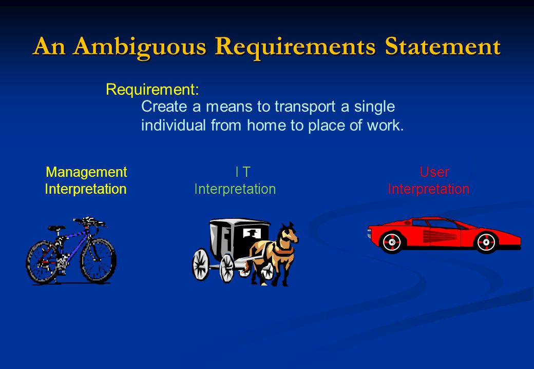 Requirement: Create a means to transport a single individual from home to place of work.
