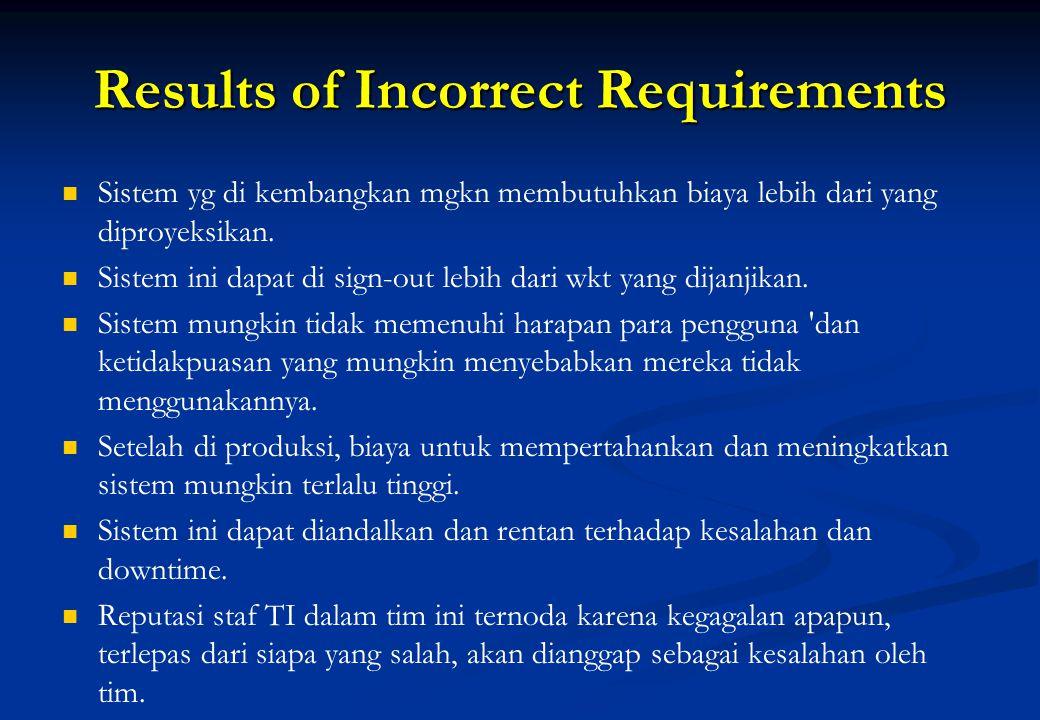 Results of Incorrect Requirements Sistem yg di kembangkan mgkn membutuhkan biaya lebih dari yang diproyeksikan. Sistem ini dapat di sign-out lebih dar
