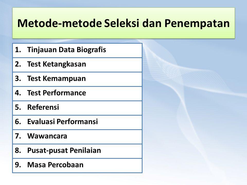 Kualifikasi yang Menjadi Dasar Seleksi: Keahlian (Technical skill, Human skill, Conceptual Skill) Pengalaman Usia Jenis kelamin Pendidikan Kondisi fis