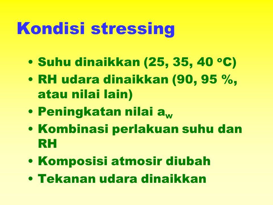Kondisi stressing Suhu dinaikkan (25, 35, 40 o C) RH udara dinaikkan (90, 95 %, atau nilai lain) Peningkatan nilai a w Kombinasi perlakuan suhu dan RH
