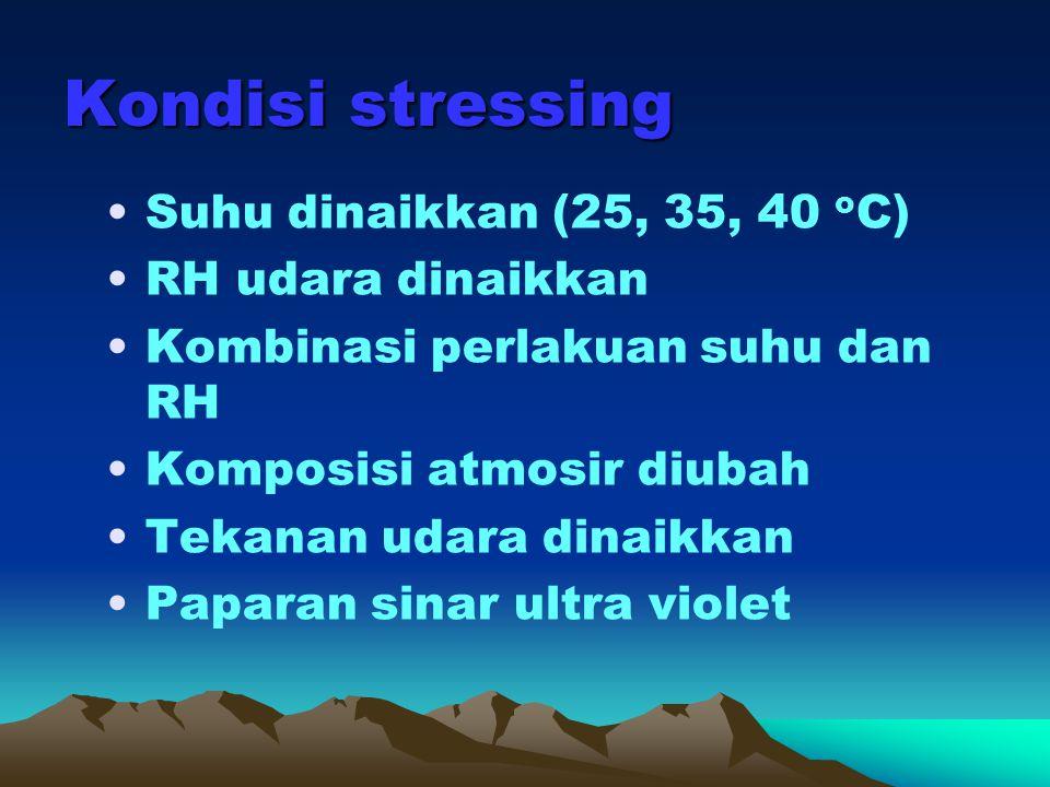 Kondisi stressing Suhu dinaikkan (25, 35, 40 o C) RH udara dinaikkan Kombinasi perlakuan suhu dan RH Komposisi atmosir diubah Tekanan udara dinaikkan