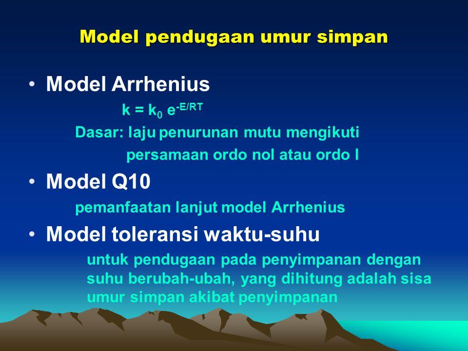 Model pendugaan umur simpan Model Arrhenius k = k 0 e -E/RT Dasar: laju penurunan mutu mengikuti persamaan ordo nol atau ordo I Model Q10 pemanfaatan
