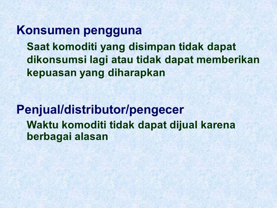 Istilah-istilah Masa daluarsa Kadaluarsa Guna sebelum Expired Expire date Use by Best before