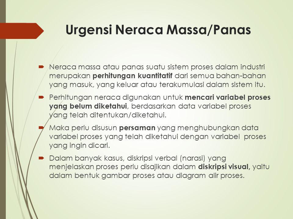 Urgensi Neraca Massa/Panas  Neraca massa atau panas suatu sistem proses dalam industri merupakan perhitungan kuantitatif dari semua bahan-bahan yang