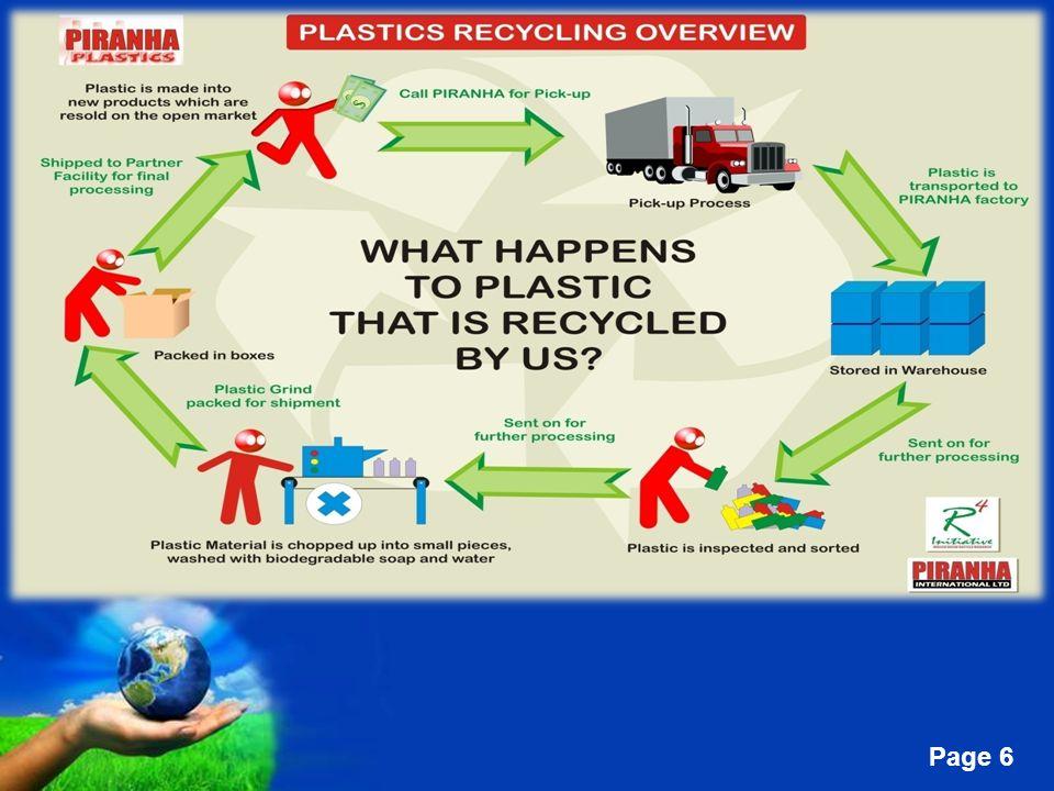 Free Powerpoint Templates Page 5 Pengolahan limbah Pertemuan 1 > Pemilahan Limbah Plastik untuk bahan produk daur ulang yang bernilai jual > Pembersih