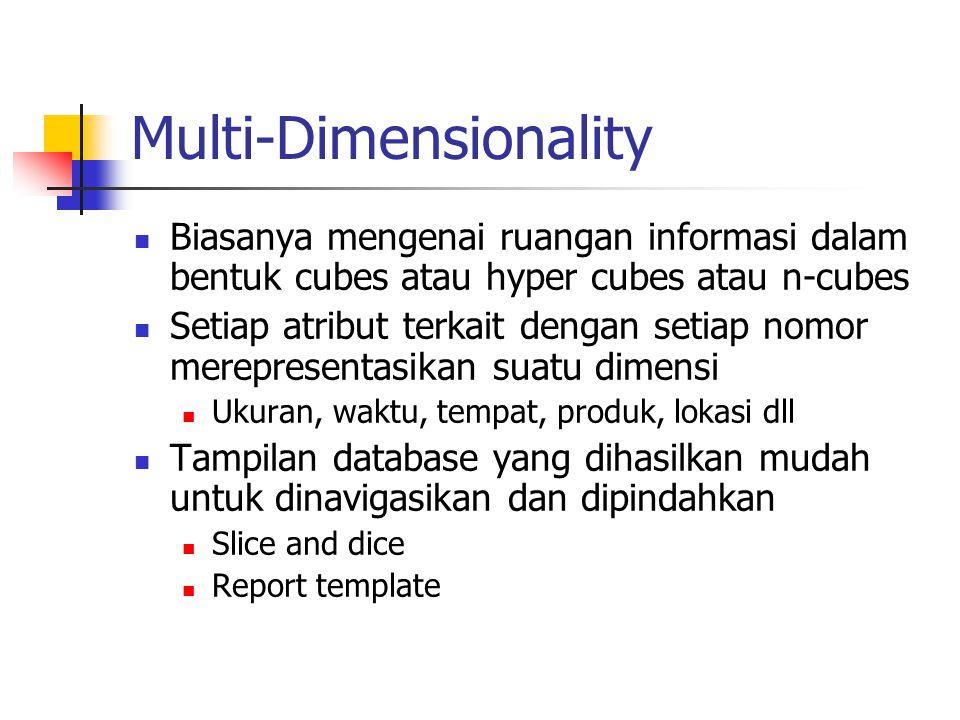 Multi-Dimensionality Biasanya mengenai ruangan informasi dalam bentuk cubes atau hyper cubes atau n-cubes Setiap atribut terkait dengan setiap nomor m