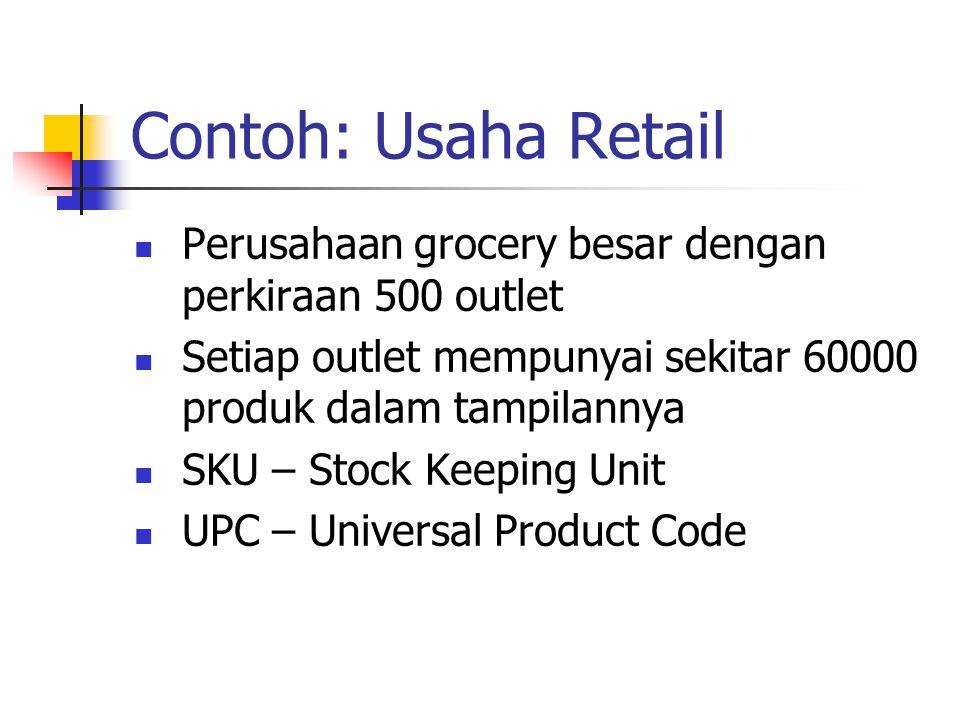 Contoh: Usaha Retail Perusahaan grocery besar dengan perkiraan 500 outlet Setiap outlet mempunyai sekitar 60000 produk dalam tampilannya SKU – Stock K