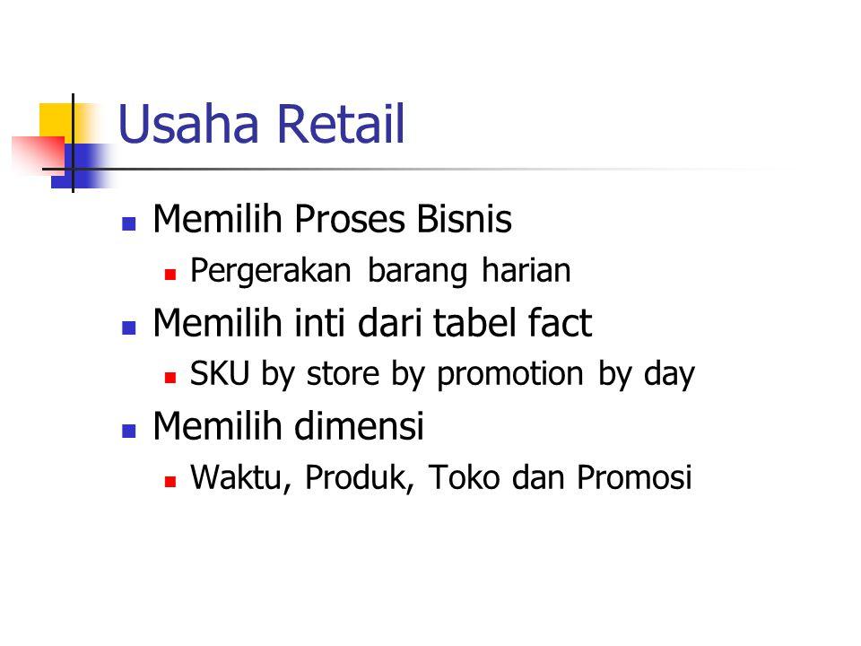 Usaha Retail Memilih Proses Bisnis Pergerakan barang harian Memilih inti dari tabel fact SKU by store by promotion by day Memilih dimensi Waktu, Produ