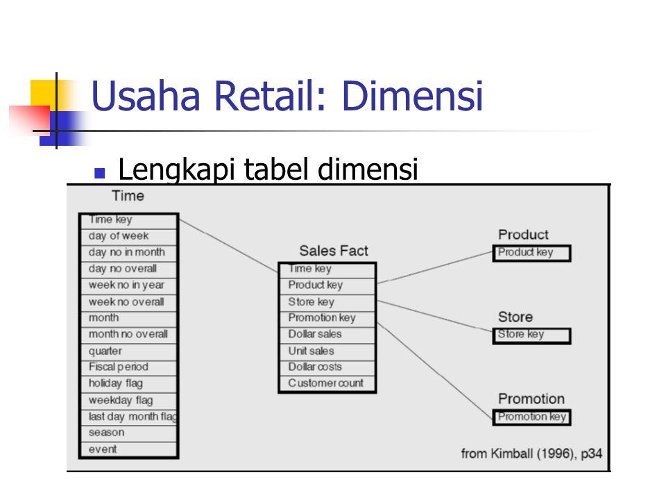 Usaha Retail: Dimensi Lengkapi tabel dimensi