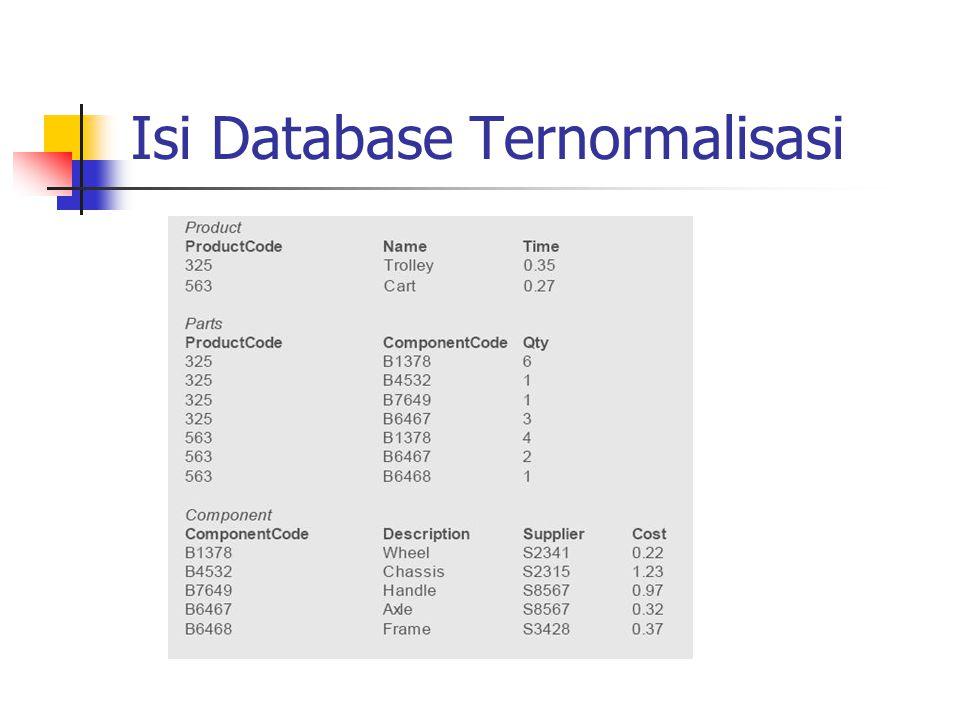 Isi Database Ternormalisasi
