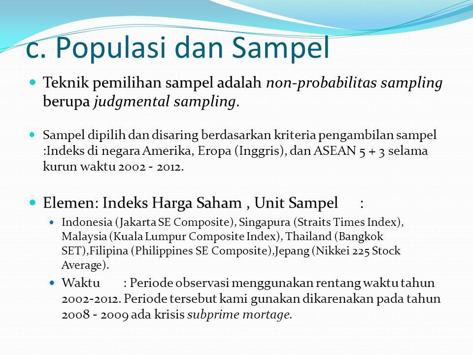 c. Populasi dan Sampel Teknik pemilihan sampel adalah non-probabilitas sampling berupa judgmental sampling. Sampel dipilih dan disaring berdasarkan kr