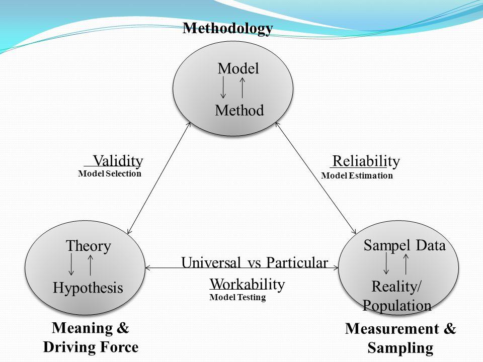 Jenis Penelitian Penelitian (kuantitaif – kualitatif) a) Historis; b) Deskriptif; c) Perkembangan; d) Kasus dan penelitian lapangan; e) Korelasional; f) Kausal komparatif; g) Eksperimen murni; h) Eksperimen semu; i) Kaji tindak.