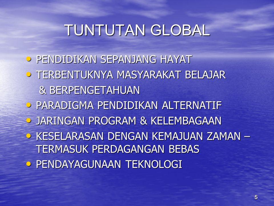 5 TUNTUTAN GLOBAL PENDIDIKAN SEPANJANG HAYAT PENDIDIKAN SEPANJANG HAYAT TERBENTUKNYA MASYARAKAT BELAJAR TERBENTUKNYA MASYARAKAT BELAJAR & BERPENGETAHU