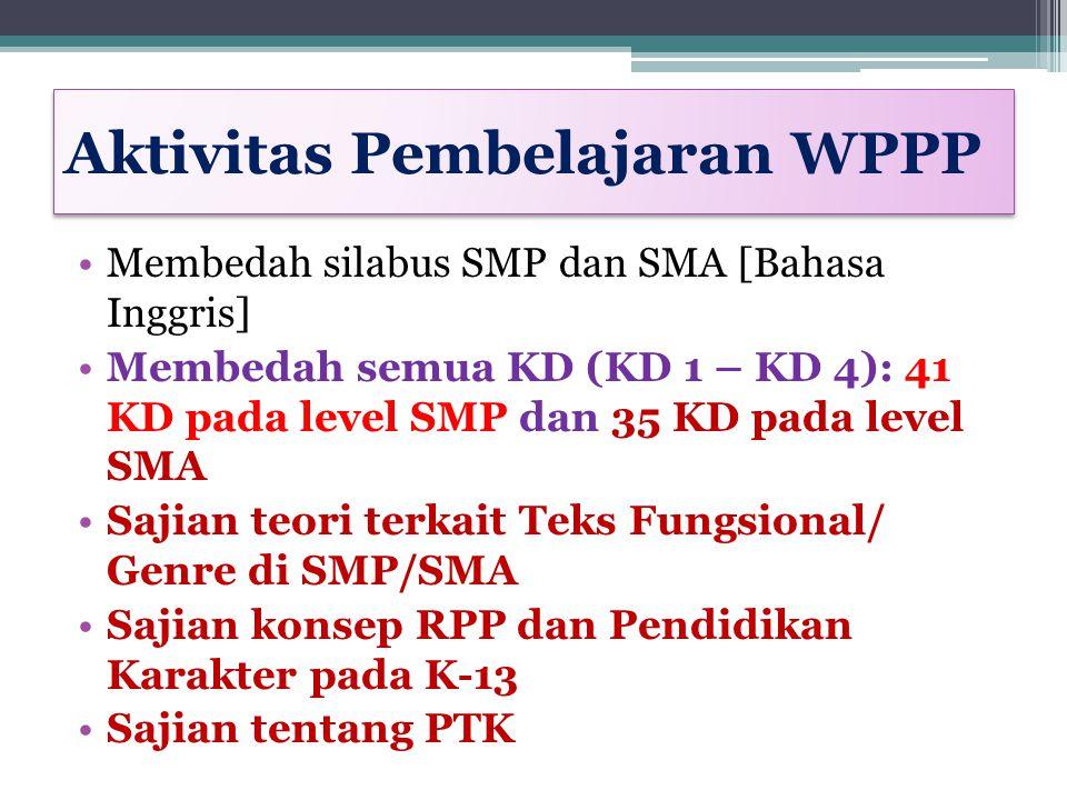Aktivitas Pembelajaran WPPP Membedah silabus SMP dan SMA [Bahasa Inggris] Membedah semua KD (KD 1 – KD 4): 41 KD pada level SMP dan 35 KD pada level S