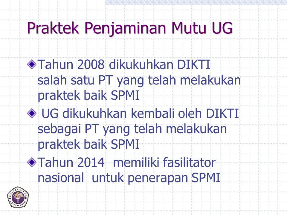 Praktek Penjaminan Mutu UG Tahun 2008 dikukuhkan DIKTI salah satu PT yang telah melakukan praktek baik SPMI UG dikukuhkan kembali oleh DIKTI sebagai P