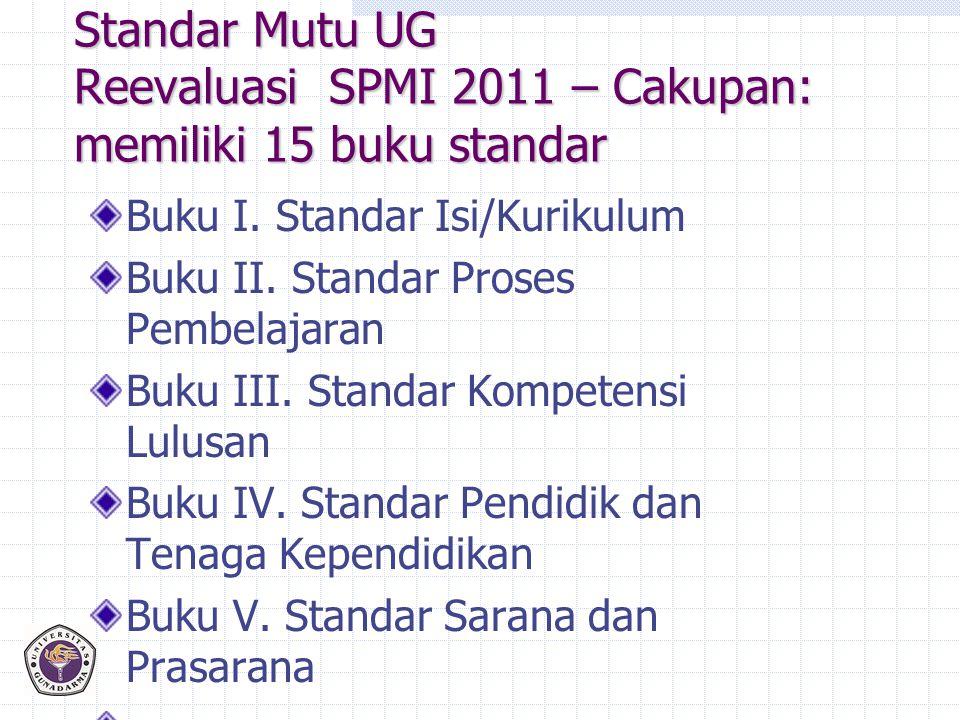 Standar Mutu UG Reevaluasi SPMI 2011 – Cakupan: memiliki 15 buku standar Buku I. Standar Isi/Kurikulum Buku II. Standar Proses Pembelajaran Buku III.