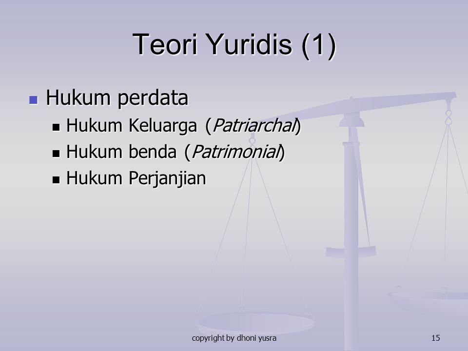 copyright by dhoni yusra15 Teori Yuridis (1) Hukum perdata Hukum perdata Hukum Keluarga (Patriarchal) Hukum Keluarga (Patriarchal) Hukum benda (Patrim