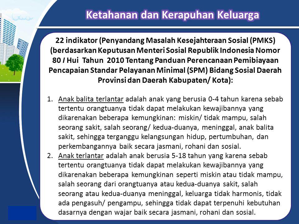 22 indikator (Penyandang Masalah Kesejahteraan Sosial (PMKS) (berdasarkan Keputusan Menteri Sosial Republik Indonesia Nomor 80 I Hui Tahun 2010 Tentan