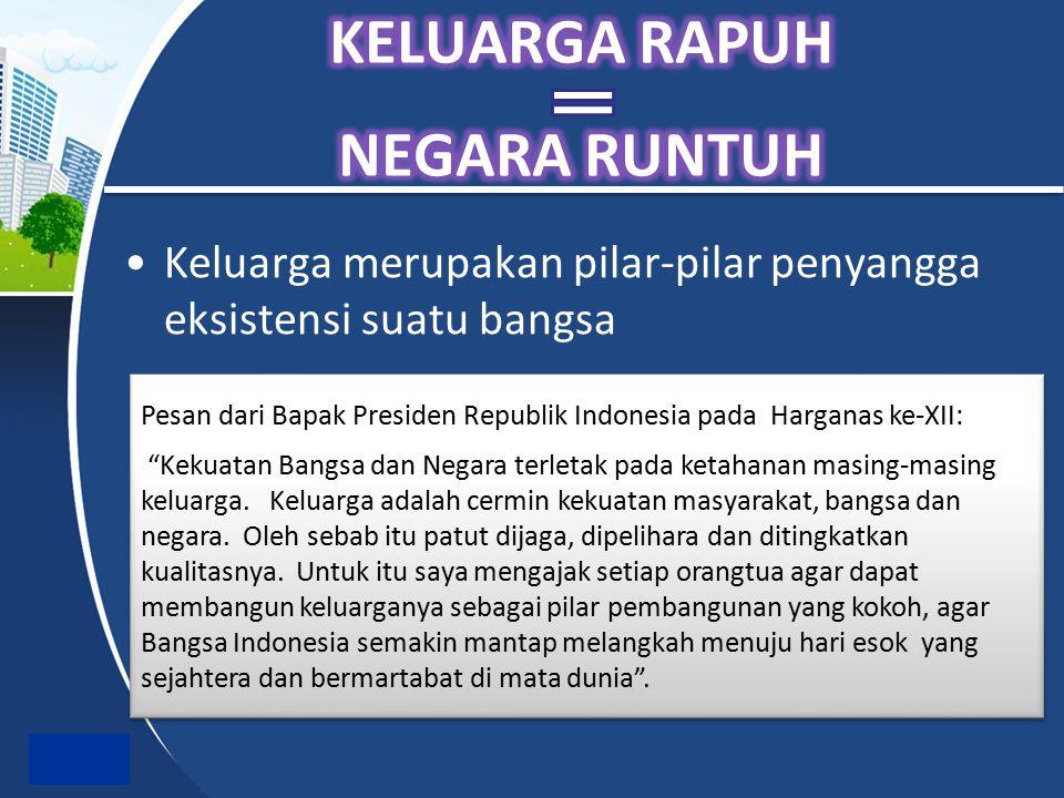 "Keluarga merupakan pilar-pilar penyangga eksistensi suatu bangsa Pesan dari Bapak Presiden Republik Indonesia pada Harganas ke-XII: ""Kekuatan Bangsa d"