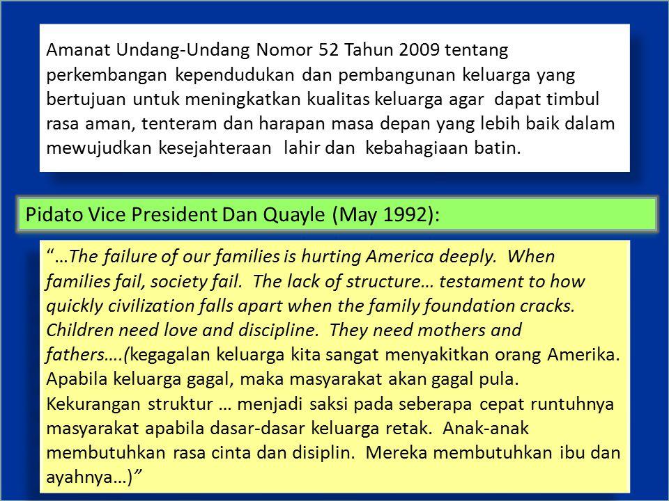 Amanat Undang-Undang Nomor 52 Tahun 2009 tentang perkembangan kependudukan dan pembangunan keluarga yang bertujuan untuk meningkatkan kualitas keluarg